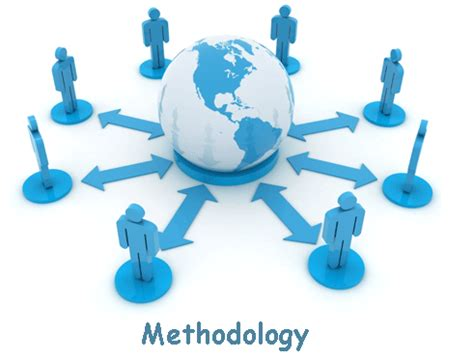 Research methodology on banking services management